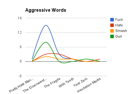 aggresive_words
