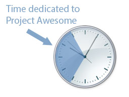 Dedicate a chunk of time to accomplishing your weekend's goal(s)